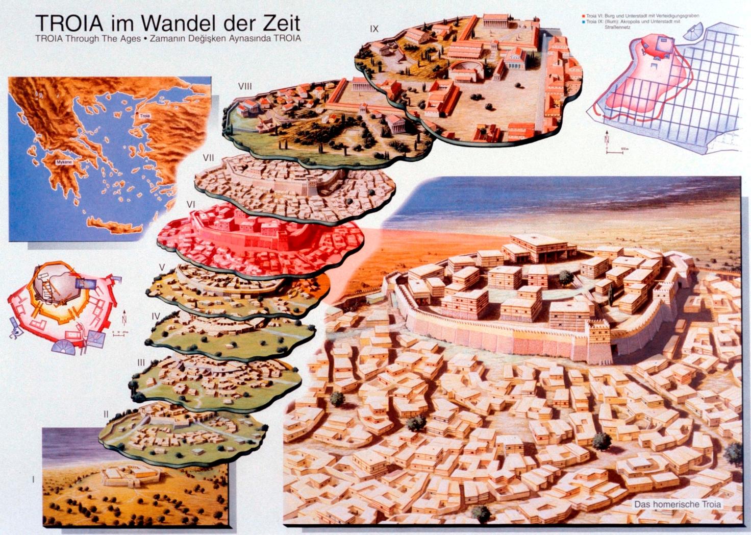 Illustratie waarop de verschillende lagen van bewoning van Troje te zien zijn. (Foto: Allard Pierson Museum)