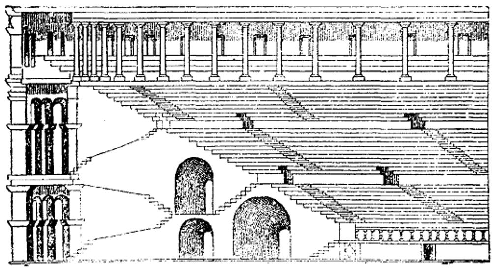 Afbeelding van een amfitheater met onderin de drie gangen (vomitoria) om snel buiten te komen (foto: Wikimedia).